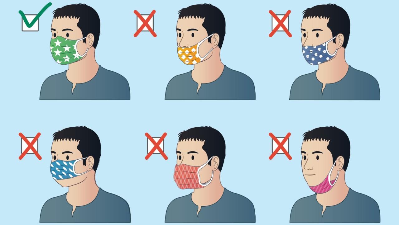 Uso de máscara corretamente protege contra coronavírus